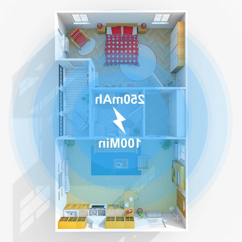 Moosoo Automatic Vacuum Cleaner/Super App US